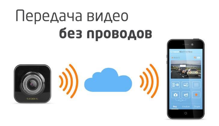 Управление через телефон