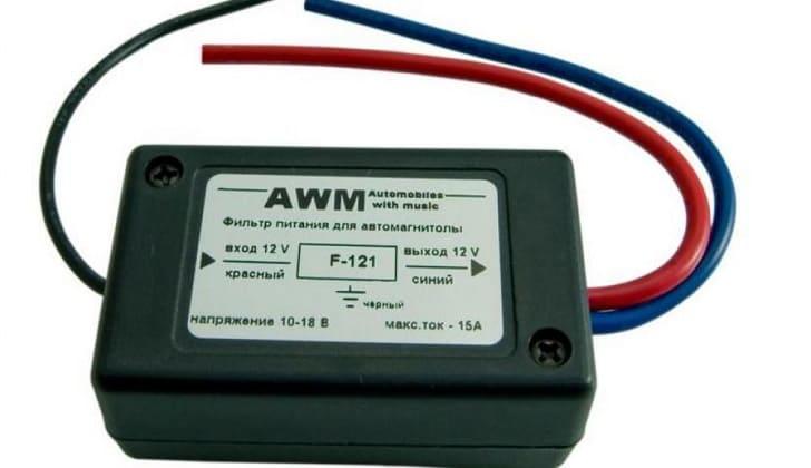 Модель AWM