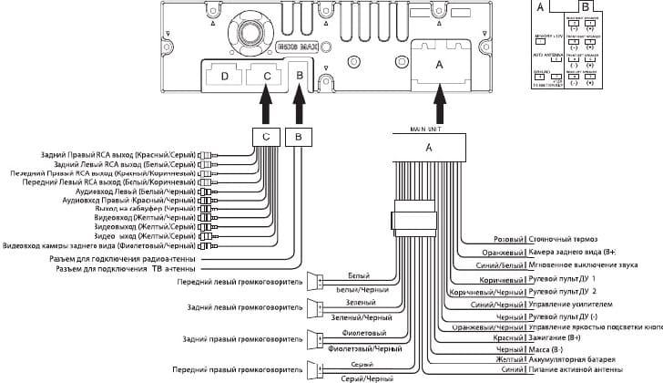 Схема подключения головного устройства