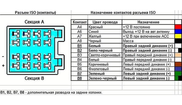 Схема подключения контактов