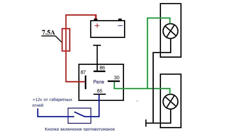 Схема подсоедиеия головного устройства к габаритам