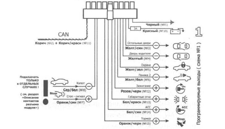 Схема распиновки проигрывателя Ford Focus 3