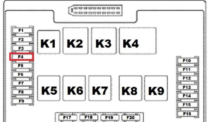 Схема размещения предохранителей