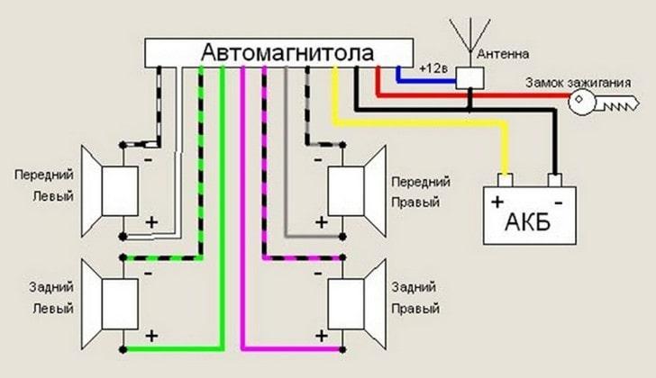 Схема подключения к бортовой сети