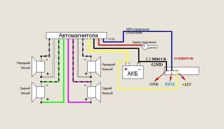 Схема подключение через зажигание