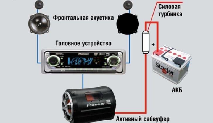 Схема подключение активной аппаратуры