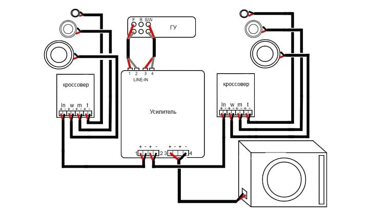 Схема подключения пассивного саба