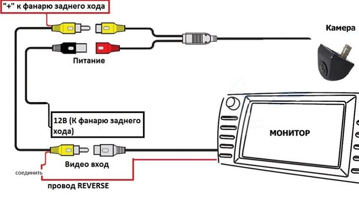 Схема подключения задней камеры