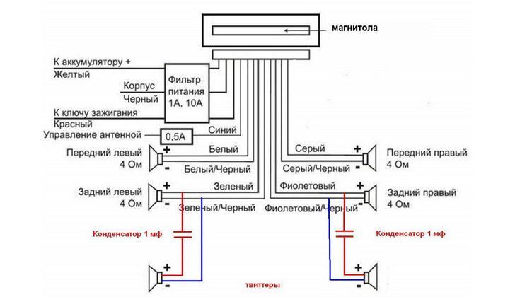 Схема системы автозвука