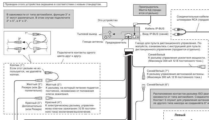 Инструкция по подключению звукового устройства