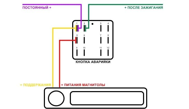 Коммутация магнитолы через кнопку