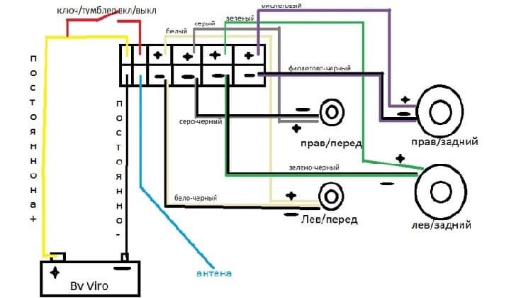 Схема подключения магнитолы Пионер MVH-150UB