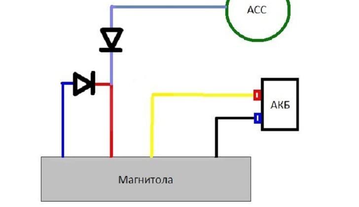 Соединение головного устройства напрямую к АКБ