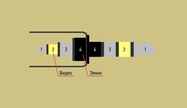 Схема подключения jack-разъема