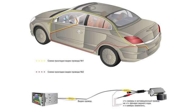 Схема прокладки кабеля