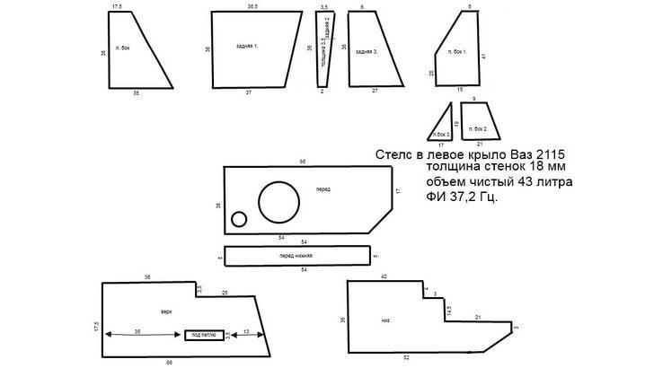 Схема размеров короба