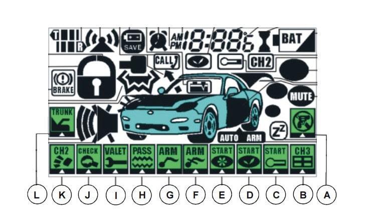 Иконки на экране брелка