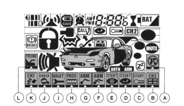 Схема иконок экрана