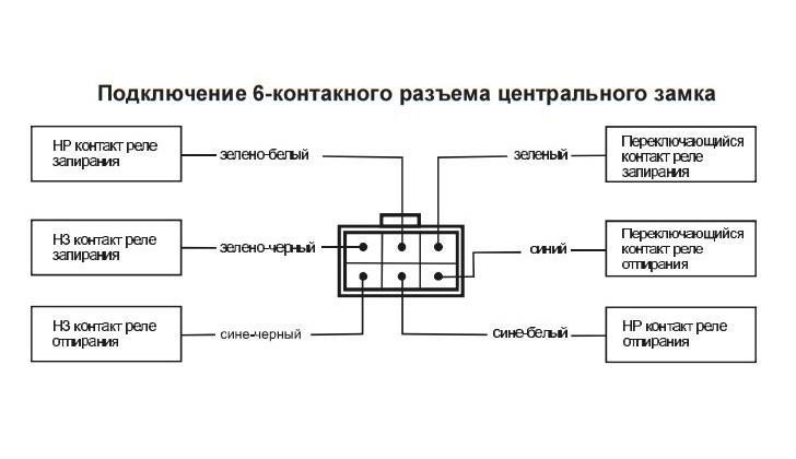 Схема соединения центрального замка