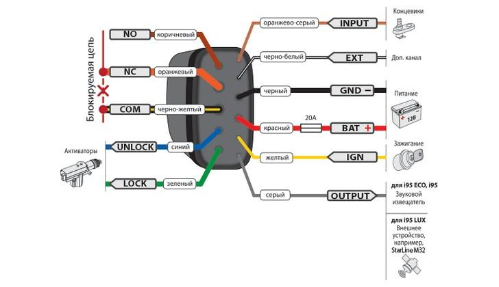 Цветная схема подключения