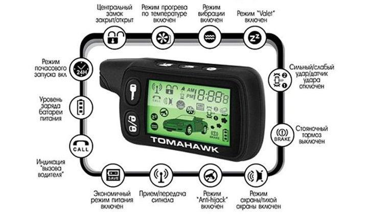 Значение кнопок Томагавк