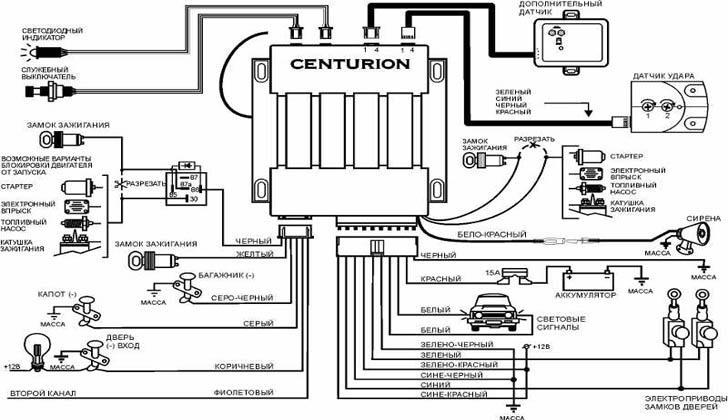 Centurion схема
