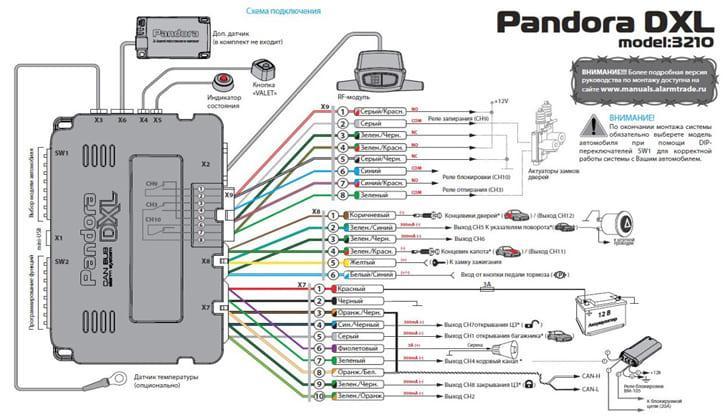 Pandora DXL-3210 схема