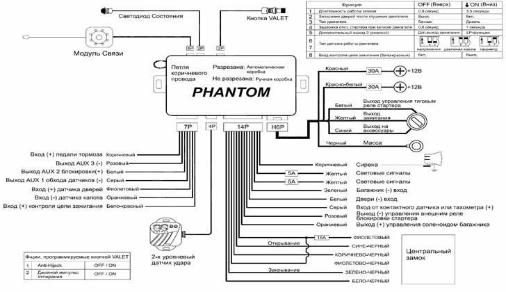 Phantom схема