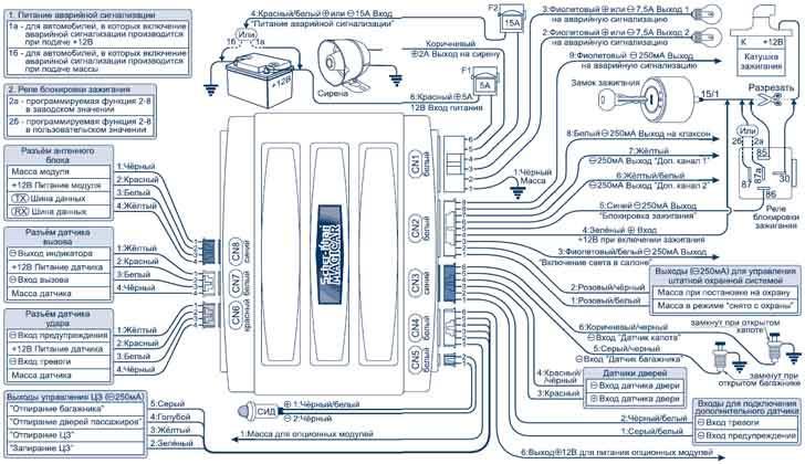 Сигналка Scher-Khan Magicar 3 схема
