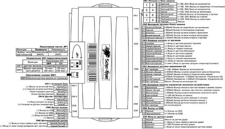 Scher-Khan Magicar 4 схема