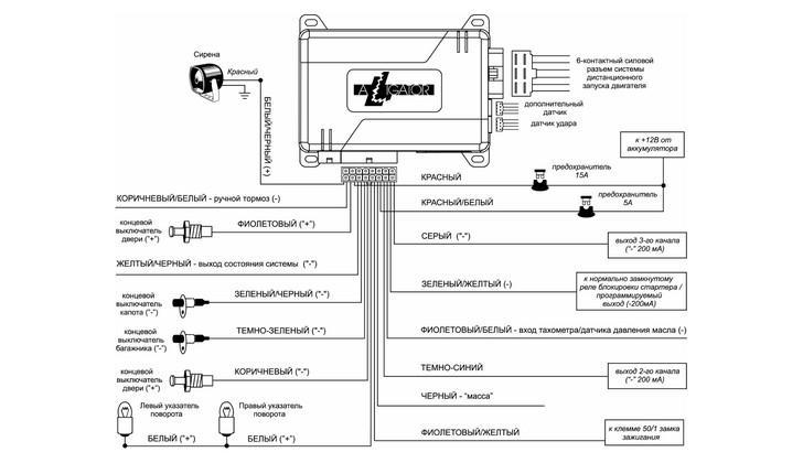 Схема автомобильной сигнализации