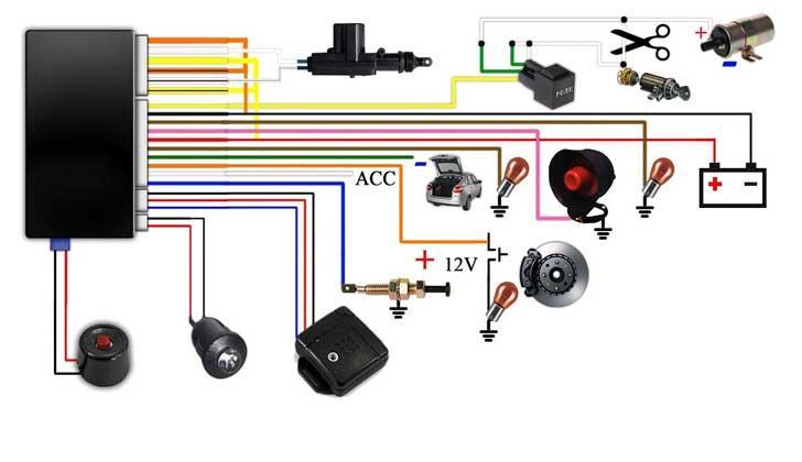 Схема для сигнализации на авто