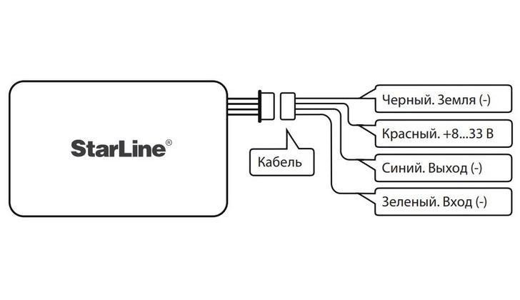 Схема кабелей трекера