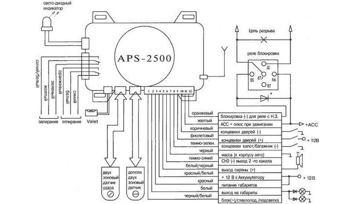 Схема монтажа блока автосигнализации