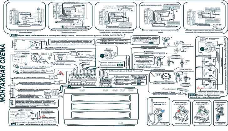 Схема монтажа техники