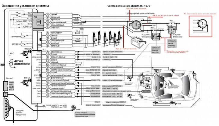 Схема монтажных работ
