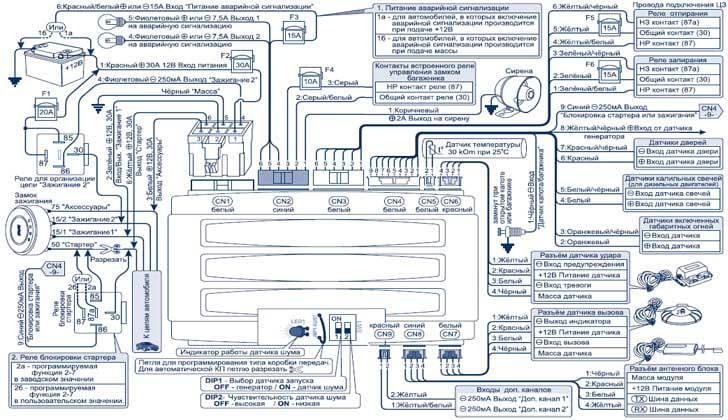Схема от Scher-Khan Magicar A