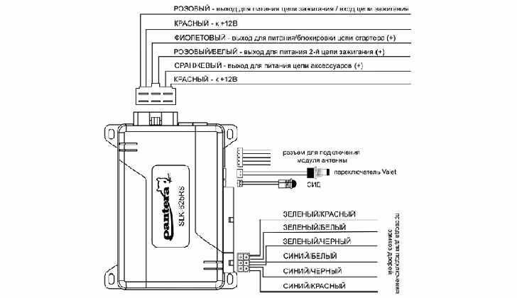 Схема Pantera SLK-625RS