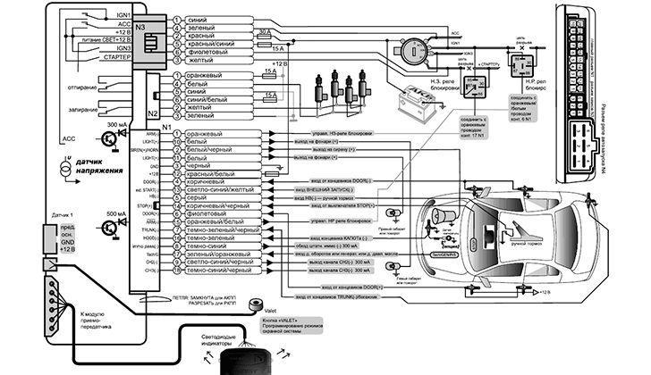 Схема подключения автосигнализации Sheriff APS95LCD-B4