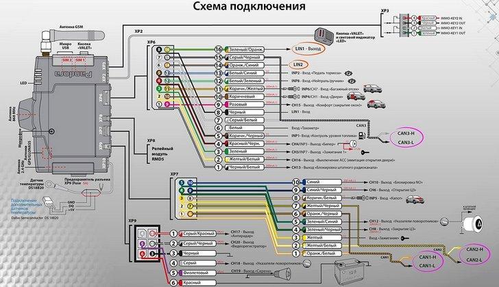 Схема подключения головного блока