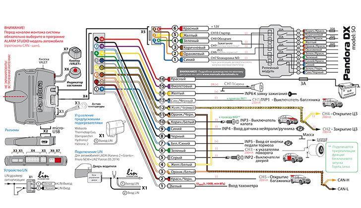 Схема подключения Pandora DX-50