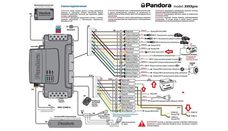 Схема подключения Pandora DXL 3910 Pro
