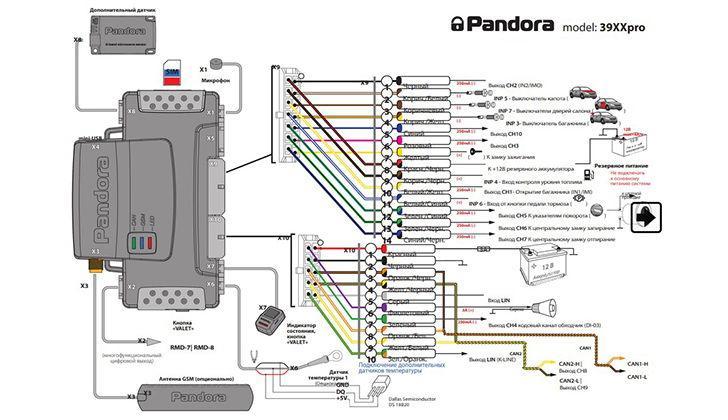 Схема подключения Pandora DXL 3945 PRO