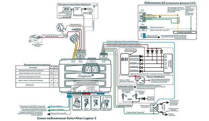 Схема подключения Scher-Khan Logicar 3