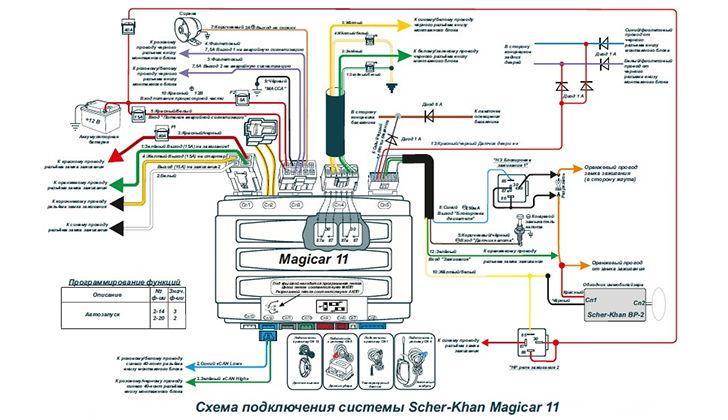 Схема подключения Scher-Khan Magicar 11