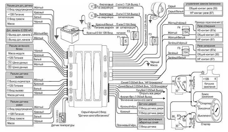 Схема подключения Scher-Khan Magicar 13