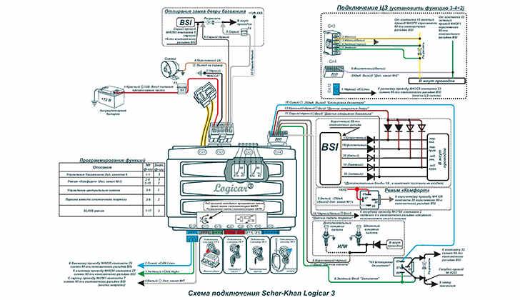 Схема подключения Sher-Khan Logicar 3