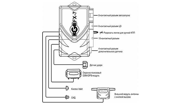 Схема подключения сигнализации KGB FX-7