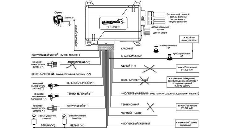 Схема подключения сигнализации Pantera SLK-868RS