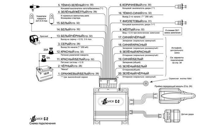 Схема подключения сигналки Alligator C-2